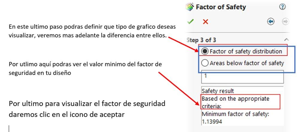 Que es el factor de seguridad