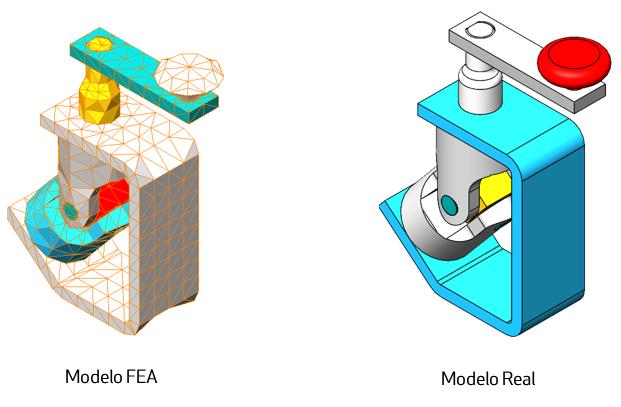 Modelo FEA y modelo real